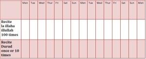 Hadith -- Dhikr Chart