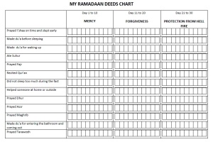 Ramadaan Deeds Chart for ages 9-10-bw