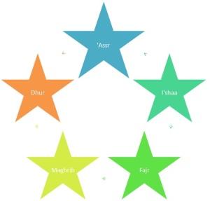Ramadaan2013-Salaah Worksheet for ages 5-6