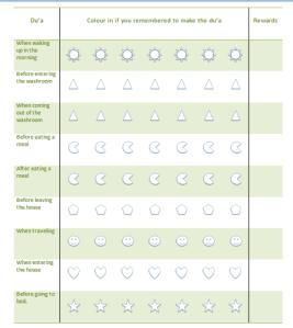 Practice Musnun Du'as Chart