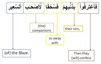 Surah Al Mulk-verse 11, w4w pracitce