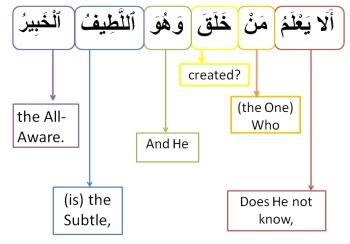 Surah Al Mulk-verse 14, w4w pracitce