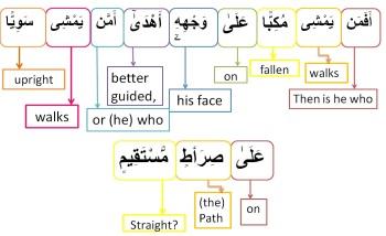 Surah Al Mulk-verse 22, w4w pracitce