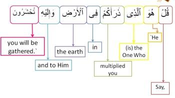 Surah Al Mulk-verse 24, w4w pracitce