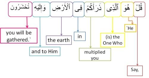 Surah Al Mulk-verse 26, w4w pracitce