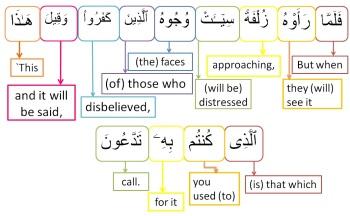 Surah Al Mulk-verse 27, w4w pracitce
