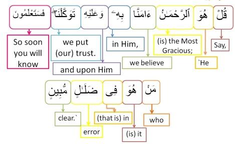 Surah Al Mulk-verse 29, w4w pracitce