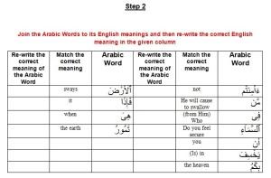 Surah Mulk-13 verses 16