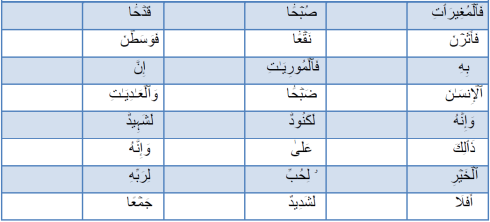 111-Al Adiyat-Word for Word Practice