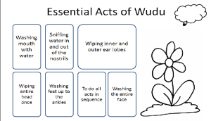 Slide3-Essentials of Wudu-Salat un Nabi Workshop 2013-Day 1