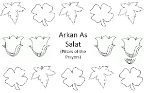 Slide8 -Pillars of Salat-Salat un Nabi Workshop 2013-Day 2