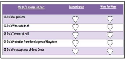 05-Du'a For Accpetance of Good Deeds-Ramadan1435-Du'a Memorization Workbook