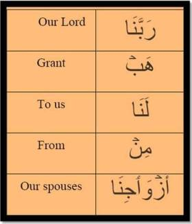 09-Du'a for Family-Ramadan1435-Du'a Memorization Flashcards