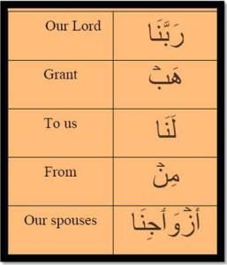 09-Du'a for Family-Ramadan1435-Du'a Memorization Flashcards