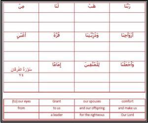 09-Du'a for Family-Ramadan1435-Du'a Memorization Workbook