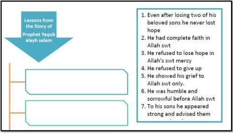 14-Du'a When in Grief -Ramadan1435-Du'a Memorization Workbook