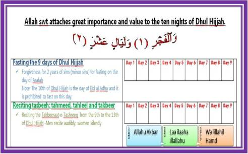 Dhul Hijja Checklist