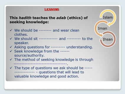 Imam Nawawi Hadith 2-PART 2