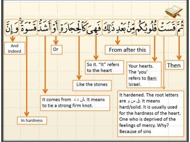 TQ-Al-Baqarah Ayah 74-82 Word to Word