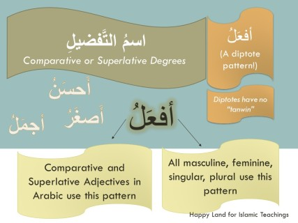 MAB2-Lesson 03-Part 1-Comparative and Superlative Degrees