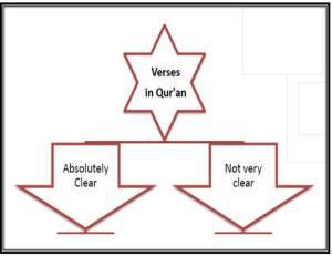 01-Guidance Du'a-Ramadan1435-Du'a Memorization Workbook