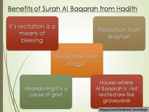 Benefits of Al Baqarah from Hadith