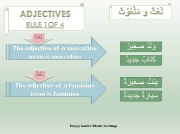 MAB1-L09-Adjectives-Some Rules