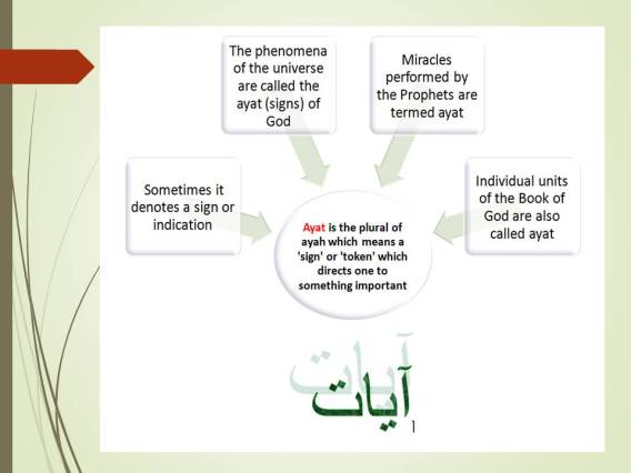 Poster-Explaining Ayaat