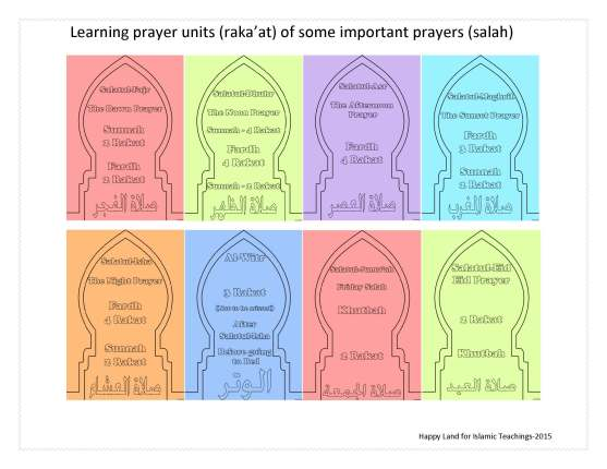 Prayer Unit's Worksheet- color- for ages 7-8