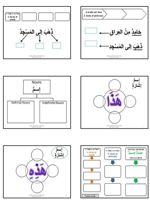 Arabic Grammar Flash cards-Lesson 01, 02-SheetA