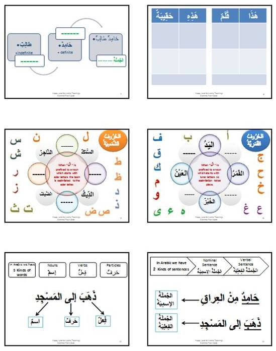 Arabic Grammar Flash cards-Lesson 01, 02 -SheetB