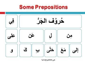 MAB1-L04- Prepositions