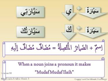 MAB1-L10-Nouns and Possessive Pronouns