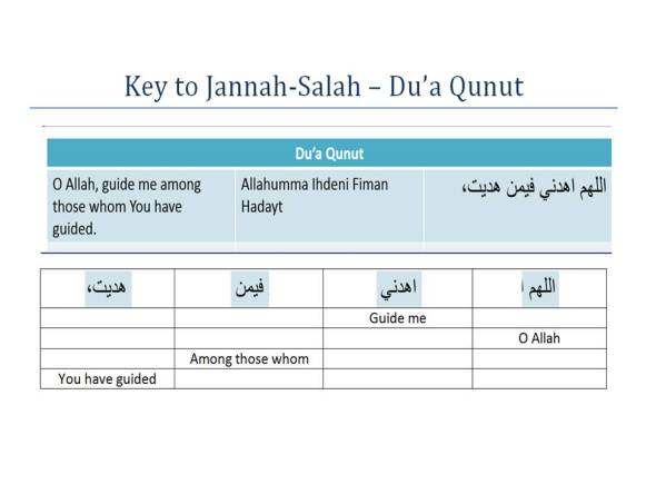 Key to Jannah-Salah w4w for ages 9-10-Qunut Du'a 13