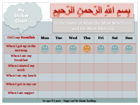 Bismillah Chart for ages 4 - 5 years