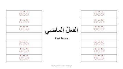 vowel-signs-al-fayl-al-maadi