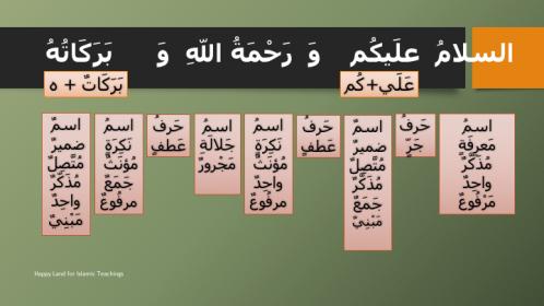 madinah-arabic-book02-analyzing-sentences
